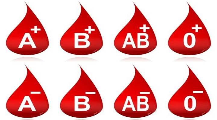 grupo-sanguíneo